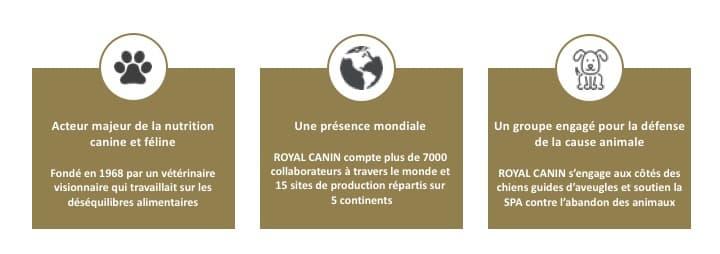 Royal Canin Formation Bilan de compétences
